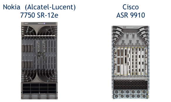 What does service provider router consist of (Nokia (Alcatel-Lucent