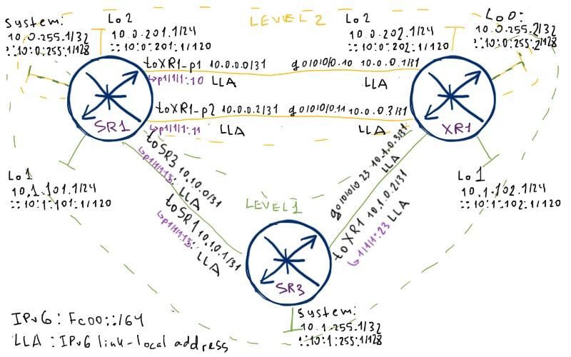 032_net_02_logical