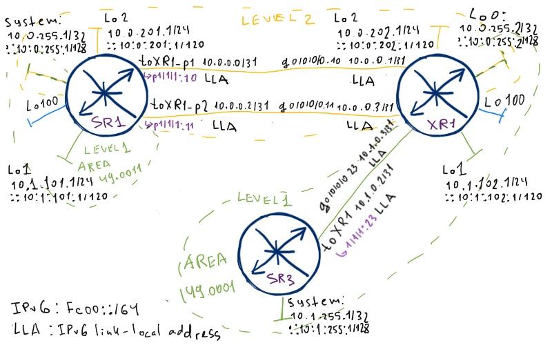 032_net_04_external
