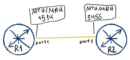 034_net_02_link_MTU