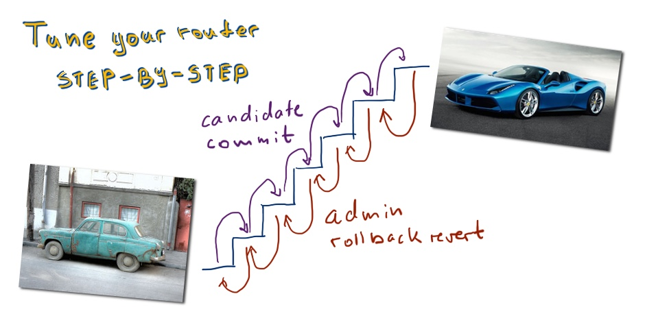 Candidate config in Nokia (Alcatel-Lucent) SR and Cisco IOS XR