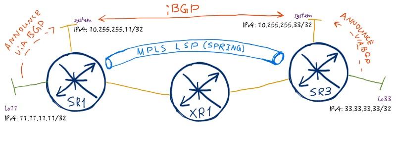048_net_06_test_2_topo