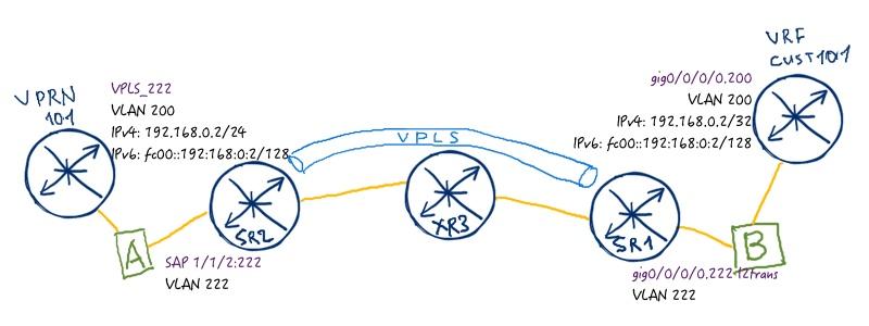 052_net_08_vpls_bgp_test