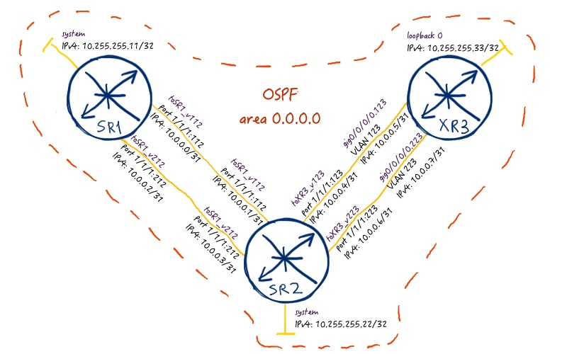 056_net_02_topology