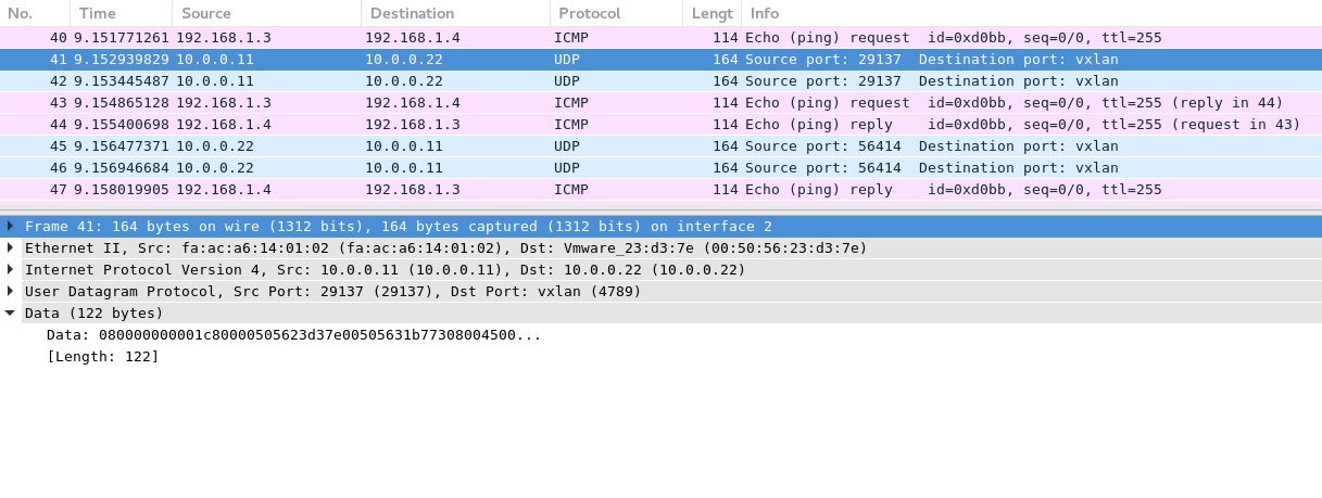 DC  Part 2  EVPN/VXLAN for Data Centre with Nokia (Alcatel-Lucent
